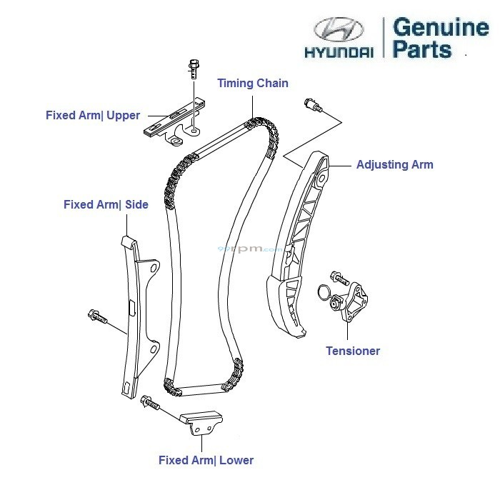 Hyundai I Gen I20 1 2 Petrol Timing Chain Kit