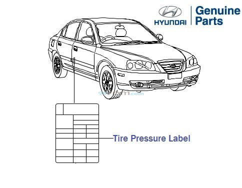 Hyundai Elantra: Labels, Safety, Compartment, Hood, Tire, Pressure.