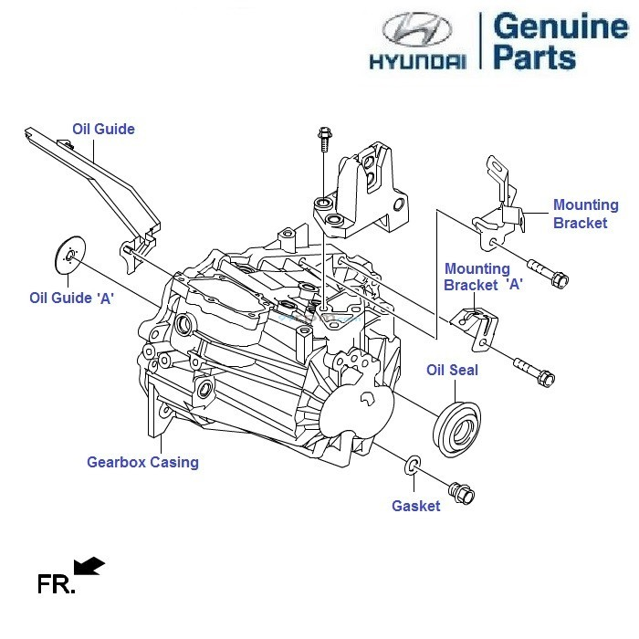 hyundai getz parts and accessories