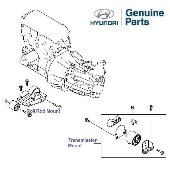 Hyundai Getz Prime 1 3 Petrol Transmission Mounts And
