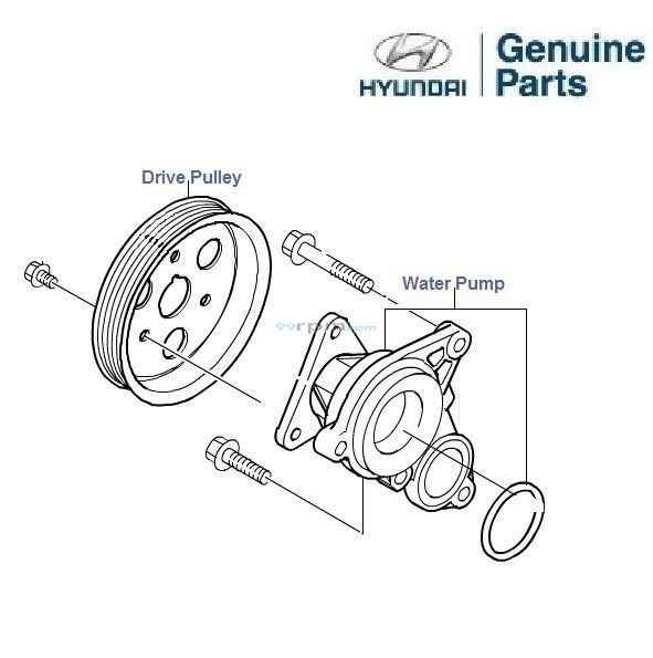 Astonishing Hyundai Fluidic Verna 1 6 Vgt Crdi Water Pump Wiring Digital Resources Remcakbiperorg