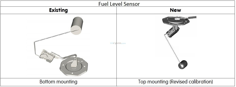 bajaj pulsar 200ns fuel tank. Black Bedroom Furniture Sets. Home Design Ideas
