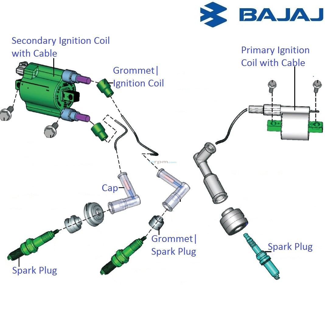 Bajaj Pulsar 200ns  Ignition Coils