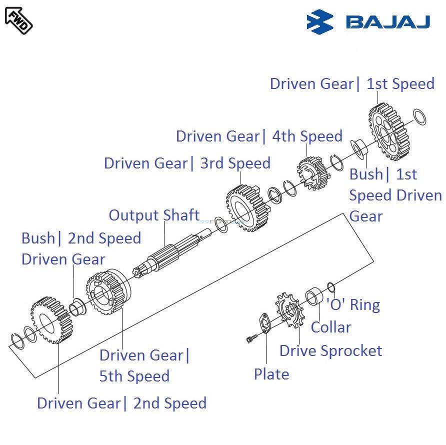 Bajaj Pulsar 220f Dtsi Output Shaft Amp Gears