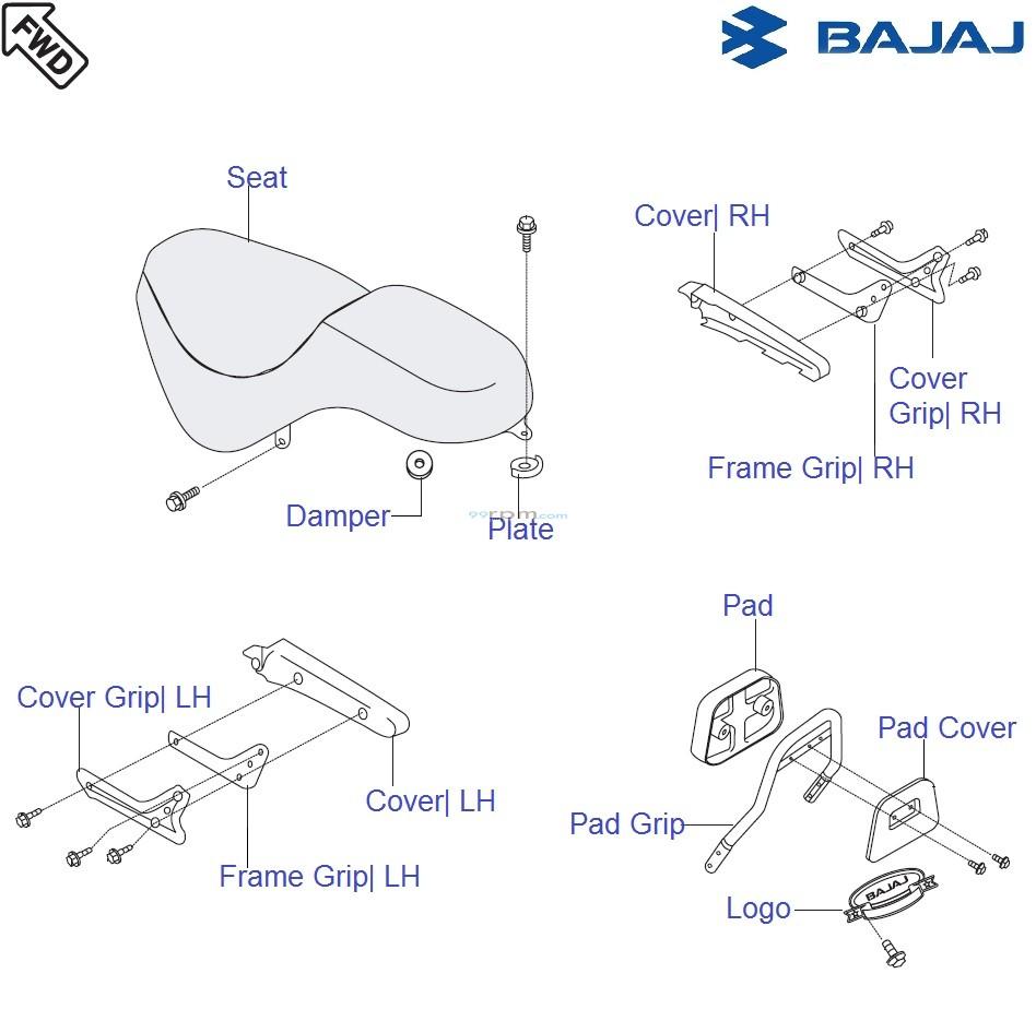 Bajaj Avenger 220 Dts