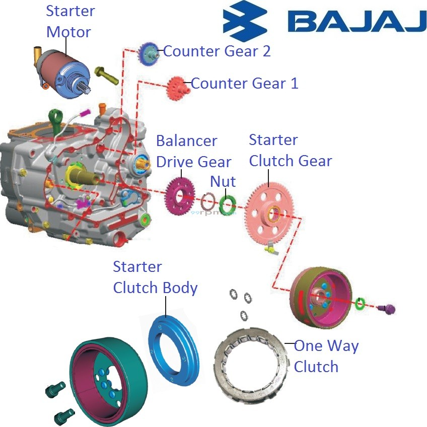 Bajaj Pulsar 200ns  Starter Unit With Starter Motor