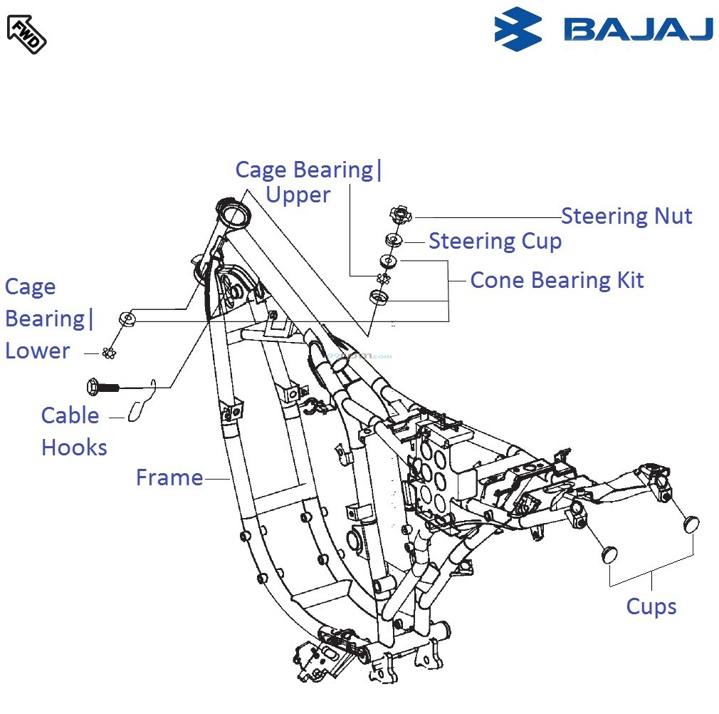 Pulsar 180 Wiring Diagram Page 2 And Schematics Bajaj 220 Of Rusi Motorcycle The Best