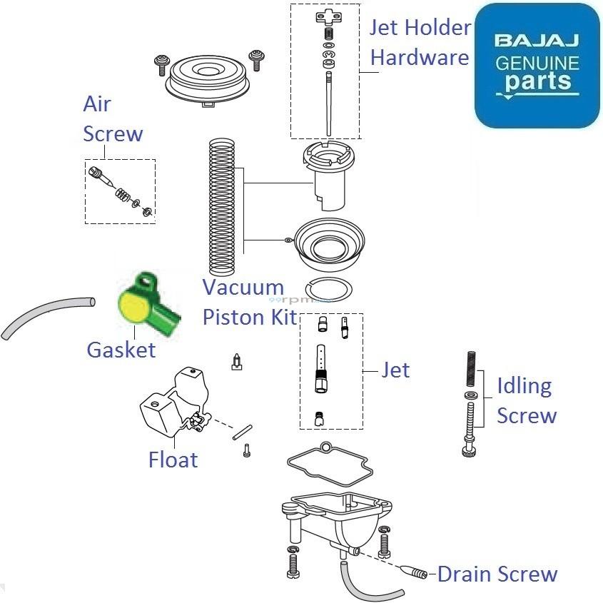 Bajaj Pulsar 135LS UG BS4 DTSi: Carburettor Components