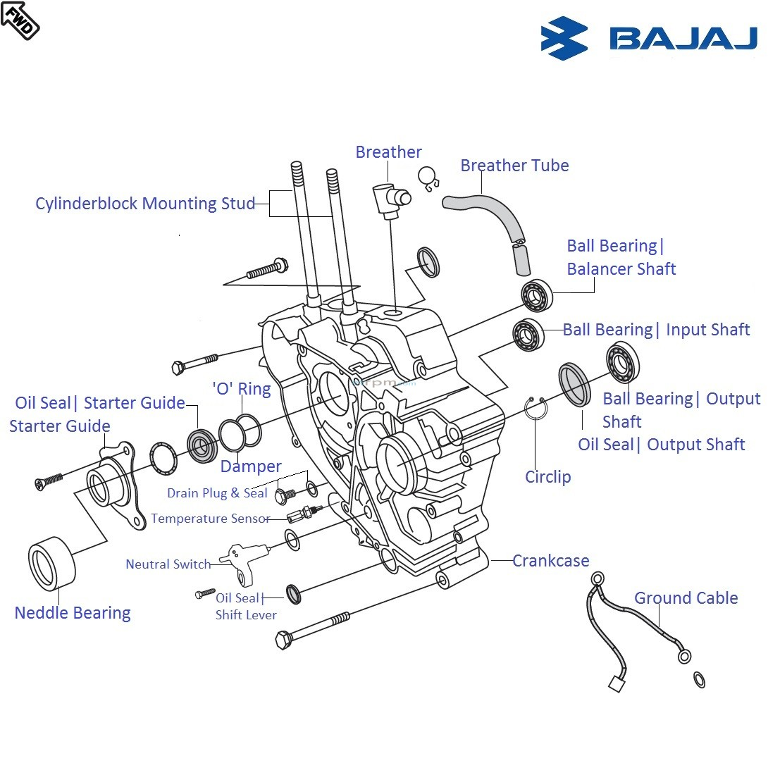 Bajaj Pulsar Electrical Wiring Diagram Trusted Diagrams 220 Engine Introduction To U2022 Rv Battery
