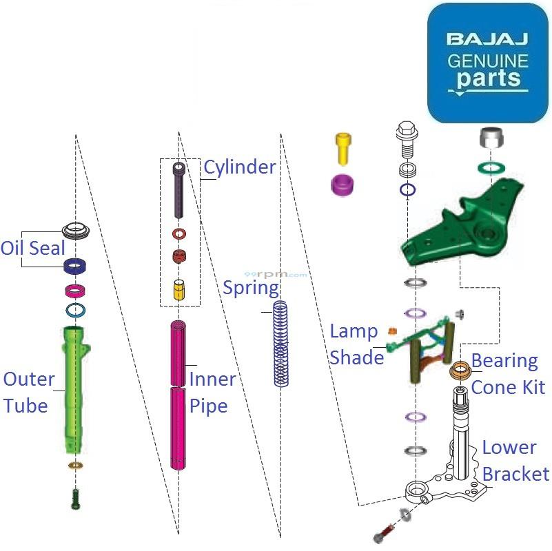 Bajaj Pulsar 135LS UG BS4 DTSi: Fork Components