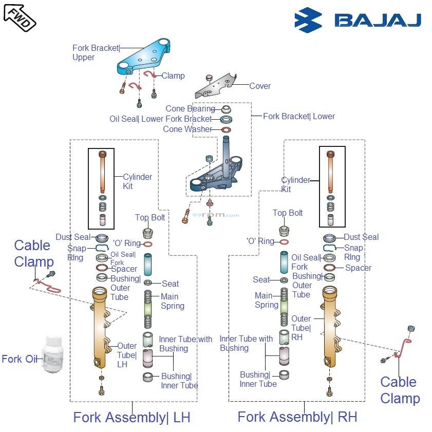Bajaj Avenger Cruise 220 Dts I Front Fork