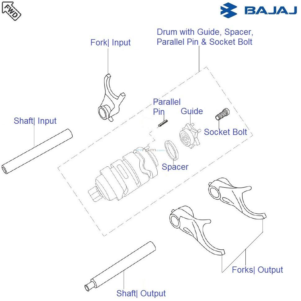 Bajaj Avenger 180 DTSi: Gear Fork & Drum