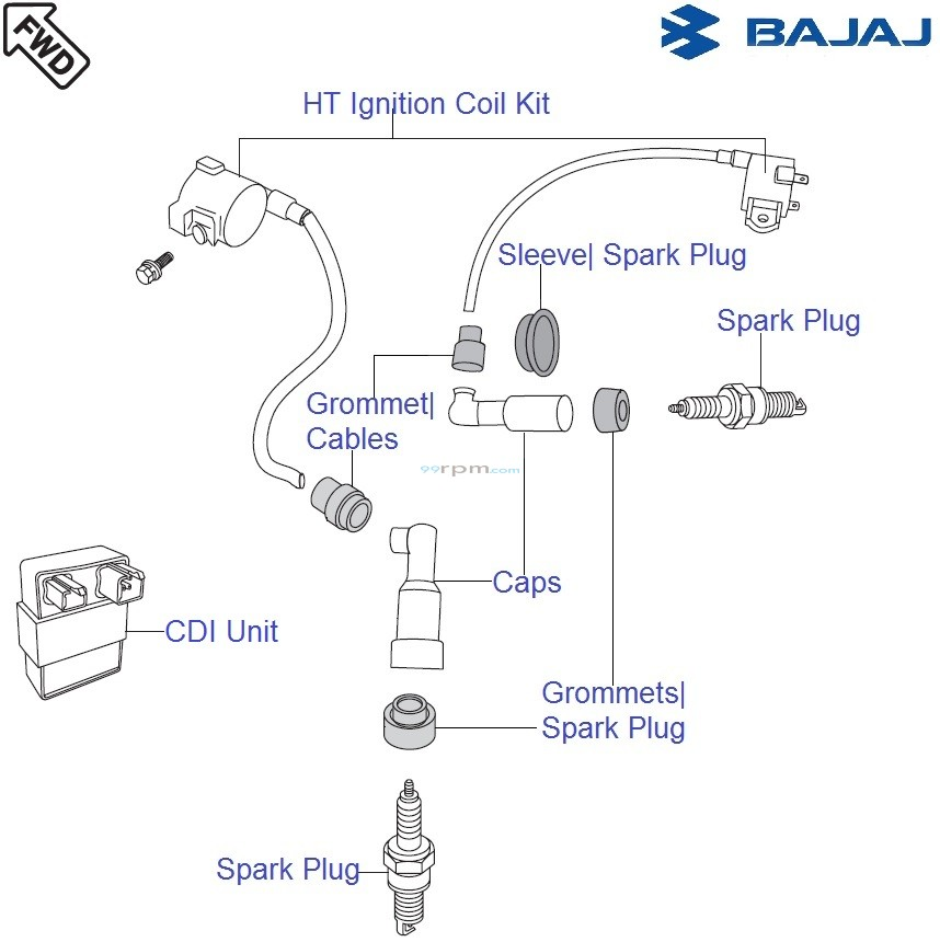 Bajaj Avenger 220 DTS-i: Ignition Coil & CDI Unit