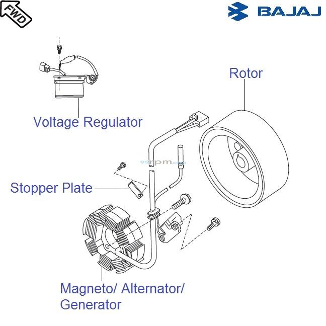 pulsar 150 regulator wiring diagram