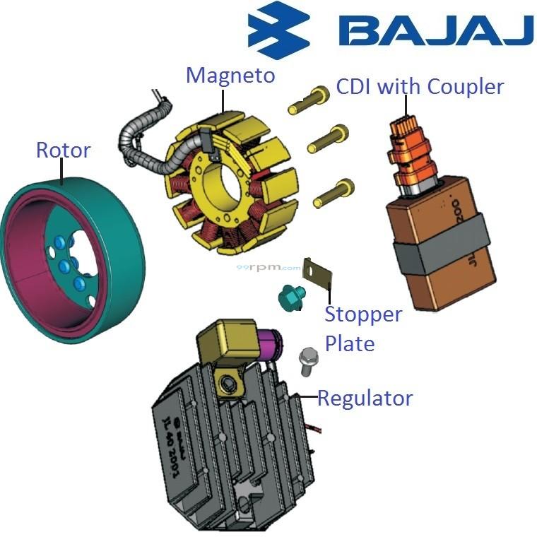Bajaj Pulsar 200NS: Magneto with Regulator