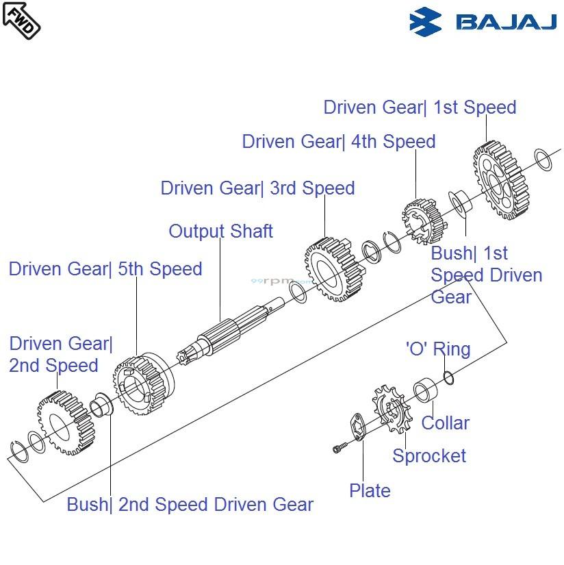 Bajaj avenger 220 dts i output shaft gears freerunsca Image collections