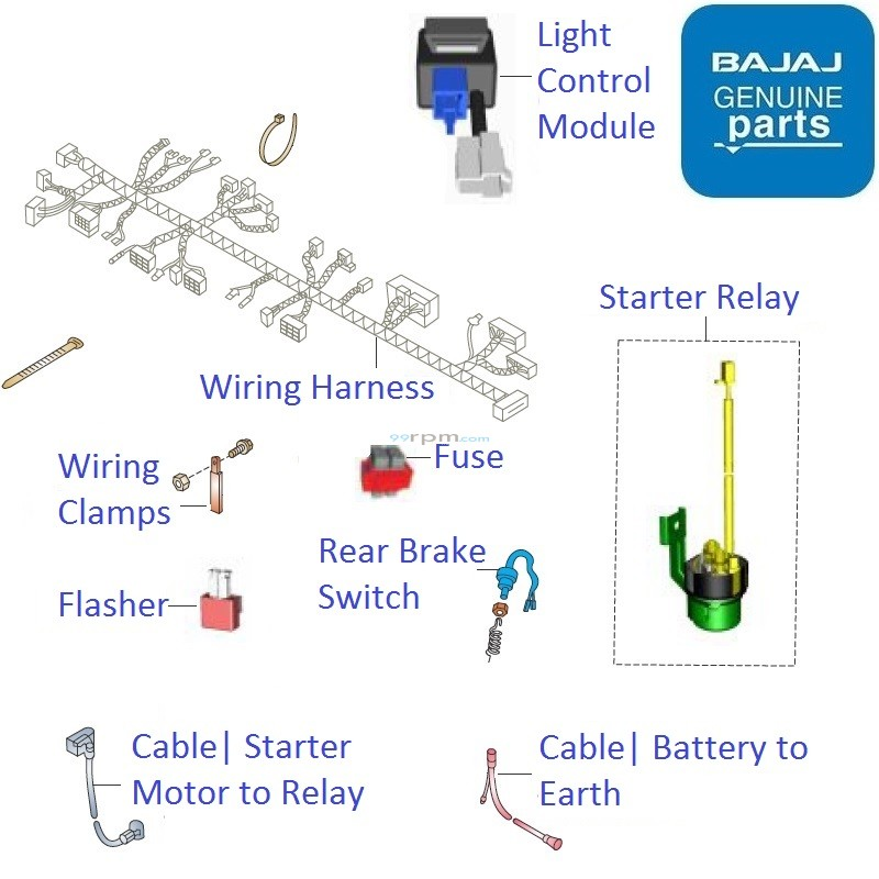 Excellent Bajaj Avenger 150 Street Wiring Relays Wiring Digital Resources Indicompassionincorg