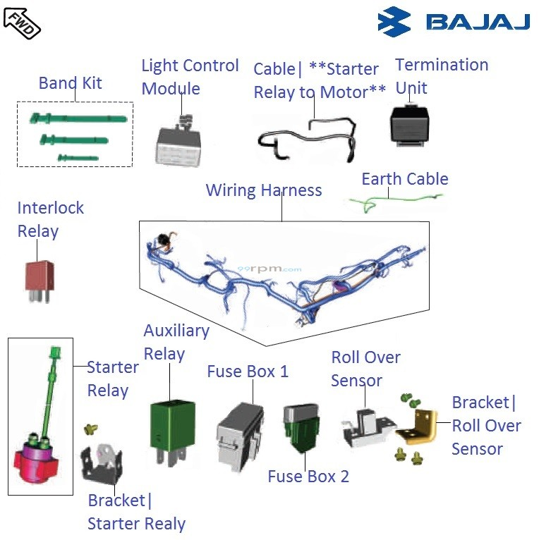 Bajaj Pulsar RS200 DTSi: Wiring & Relays on 220 electrical box, 220 switch box, 220 power box, breaker box, 220 volt wiring box,